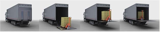 汽車尾板裝卸貨物